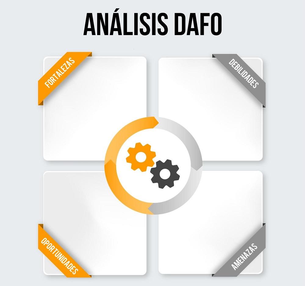 Test marca personal Dafo