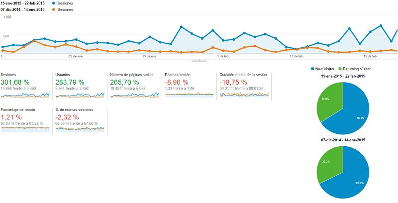 datos analytics community manager