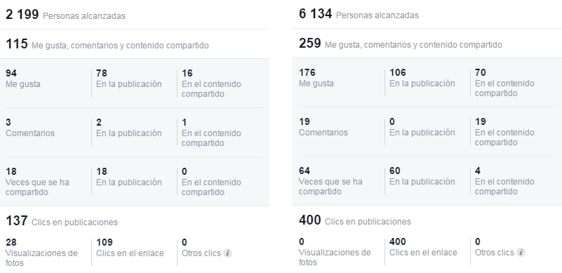 datos facebook community